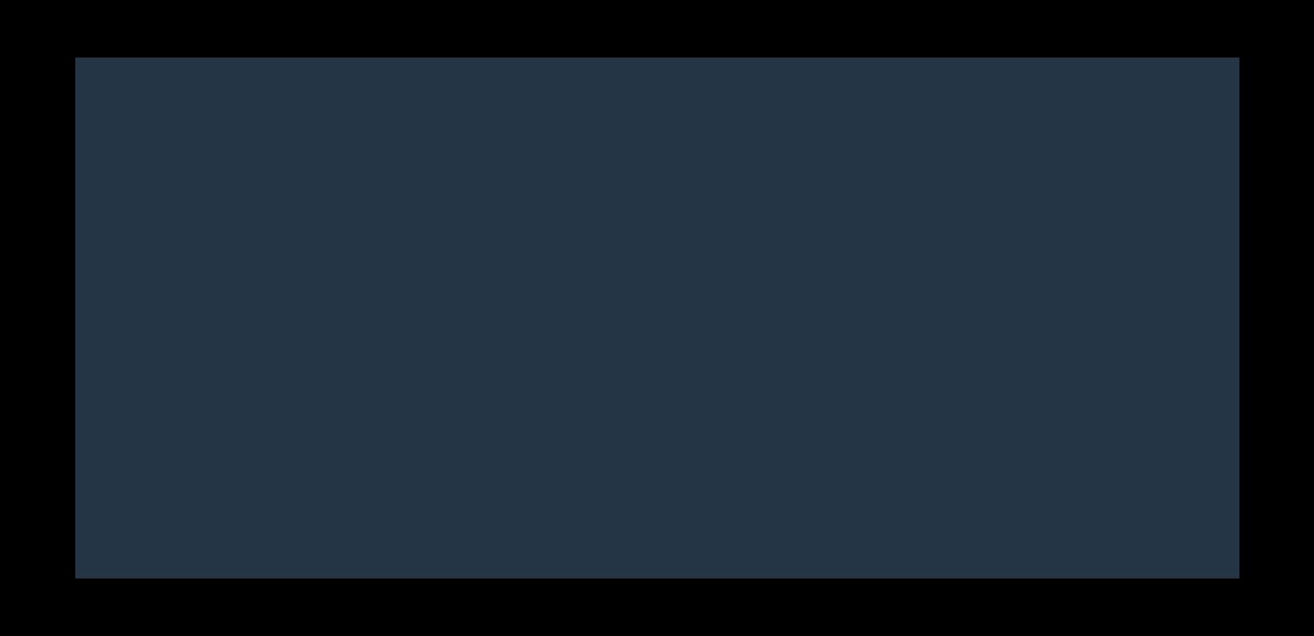Logotipo SNSF